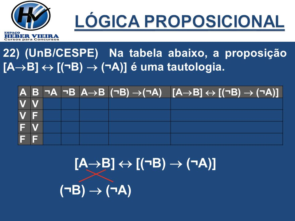LÓGICA PROPOSICIONAL [AB]  [(¬B)  (¬A)] (¬B)  (¬A)
